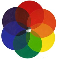 color personality test
